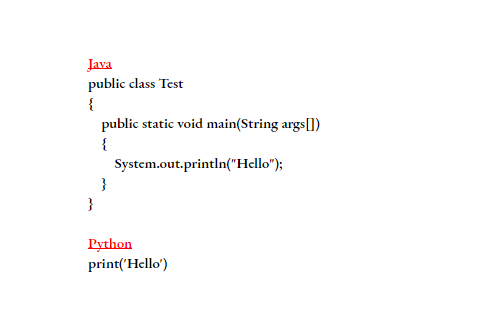 Syntax in Java and Python