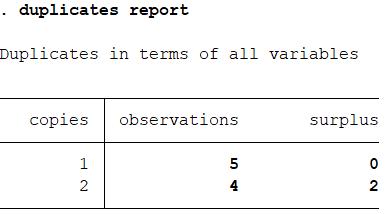 STATA - Duplicate Observation 1