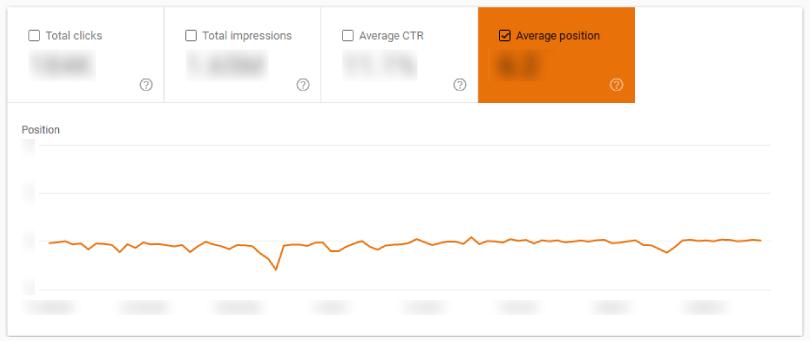 সার্চ কনসোল 'Performance' রিপোর্ট: Average Position