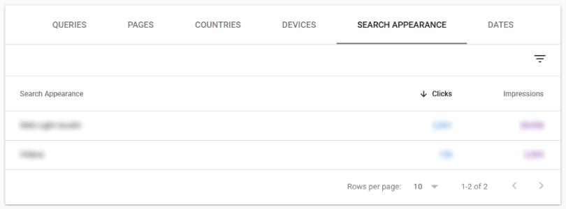সার্চ কনসোল 'Performance' রিপোর্ট: Search Appearance